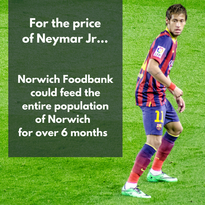 Neymar your price: what is a footballer worth?